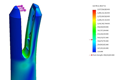 3D modelling & fine element analysis of glass hardware